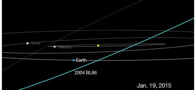 Nesër asteroidi me diametër gjysmë kilometri kalon pranë tokës