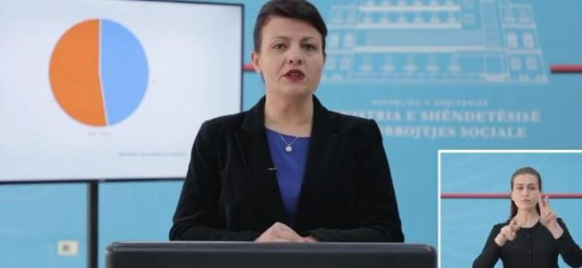 9 raste të reja me COVID-19 në shqipëri